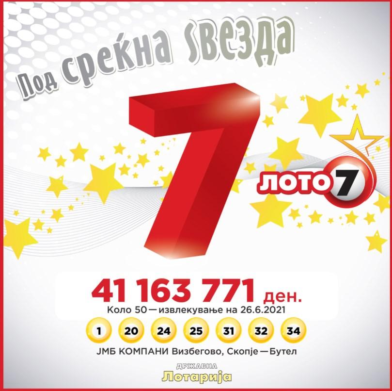 Освоена е 7-ка вредна рекордни 669.000 евра, среќниот добитник од Визбегово