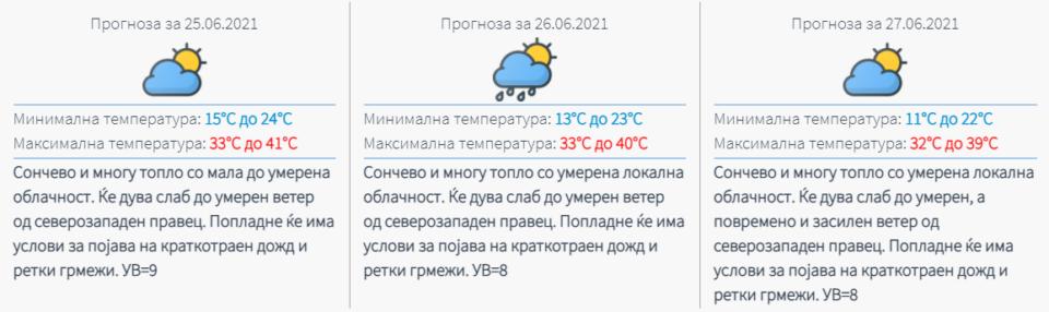 ЦРВЕНА ФАЗА ВО МАКЕДОНИЈА: И пеколни температури и дожд и грмежи- еве какво ќе биде времето до крајот на неделава