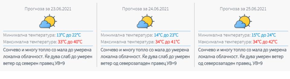"""Утре """"пекол"""" топло со дожд и грмежи- еве какво ќе биде времето следните денови"""