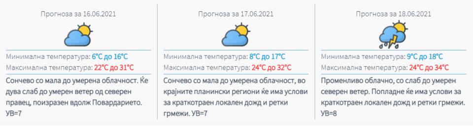 Какво време не' очекува? Прогноза за оваа недела