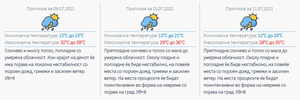 Пекол па дожд и грмежи- УХМР со прогноза за времето до крајот на неделава