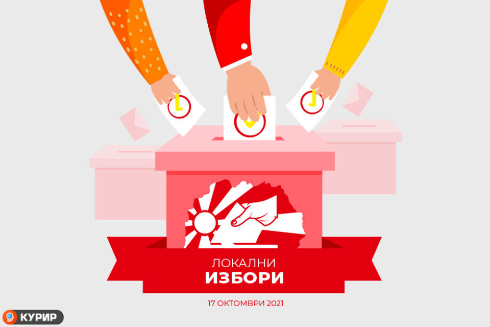 Граѓаните на Ѓорче Петров и Штип имаат најголема доверба во кандидатите за градоначалници на ВМРО-ДПМНЕ