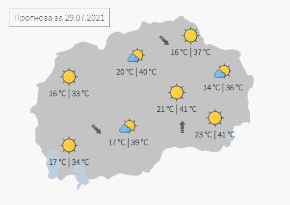 Пекол во Македонија: Еве до кога температурите ќе бидат над 40 степени
