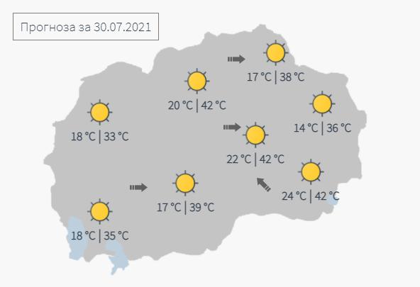 Уште цела недела ПЕКОЛНИ температури: УХМР со најнова временска прогноза