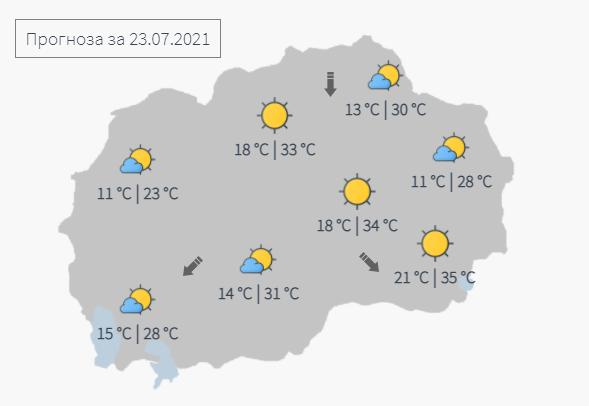 УХМР со прогноза до понеделник: Еве какво ќе биде времето (ФОТО)
