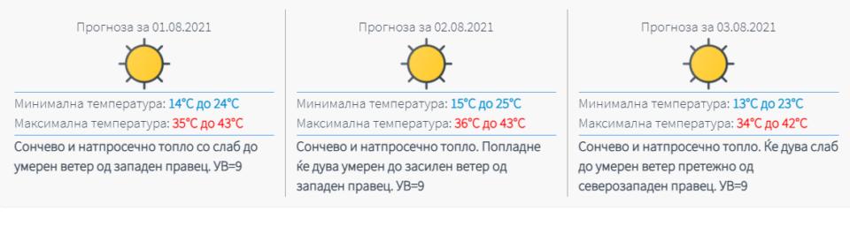 ТОПЛИОТ БРАН ВО МАКЕДОНИЈА ПРОДОЛЖУВА: Температури до 43 степени