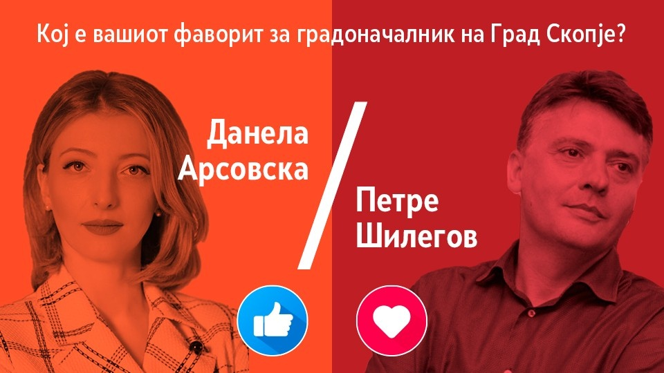 КУРИР АНКЕТА: Данела Арсовска убедливо води пред Петре Шилегов, метрополата добива нов градоначалник?!