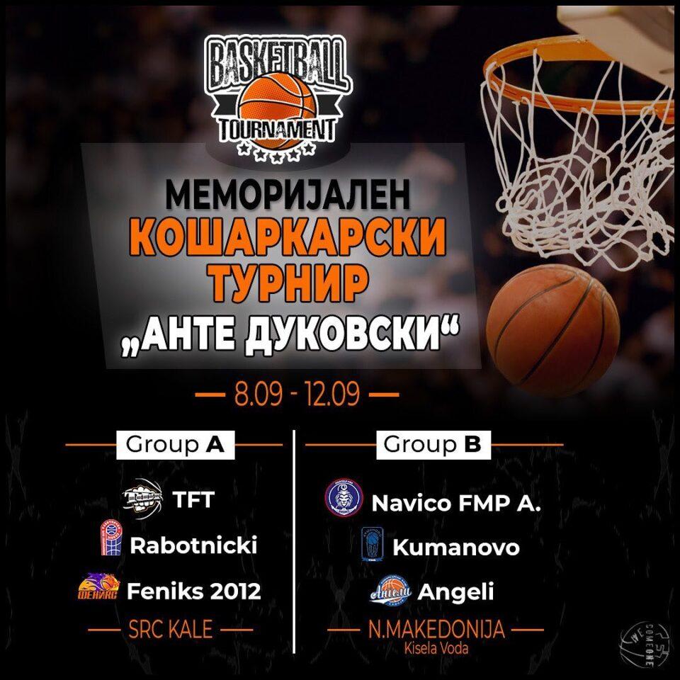 """Шест прволигаши ќе настапат на меморијалниот турнир """"Анте Дуковски"""""""