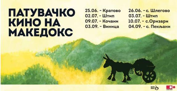 """""""МакеДокс"""": Проекции на документарни филмови во Виница и Пекљани"""